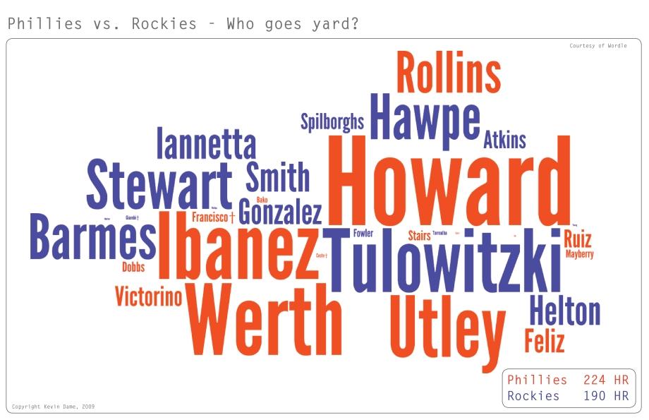Phillies Rockies HR